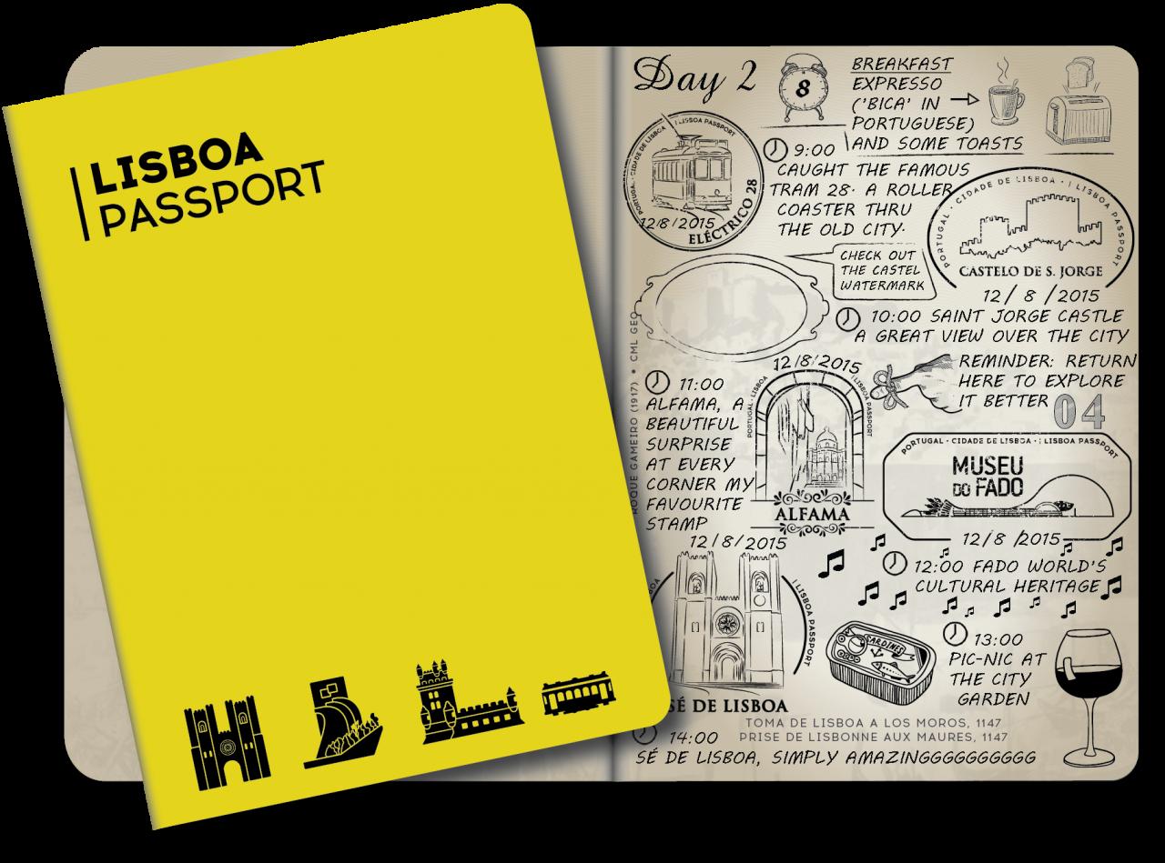 lisboa-passport-souvenir-passeport-journal-lisbonne